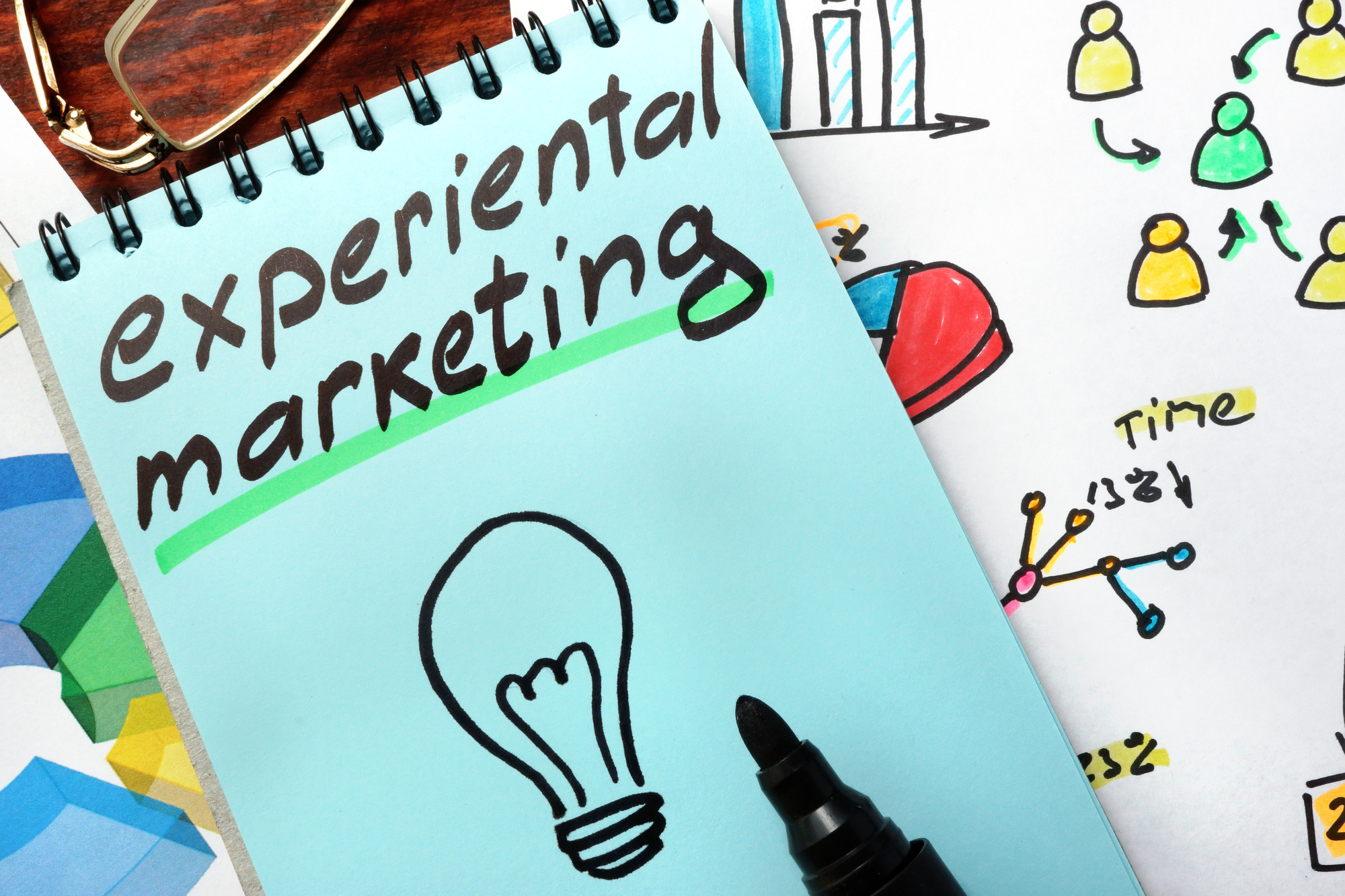 experiential marketing examples